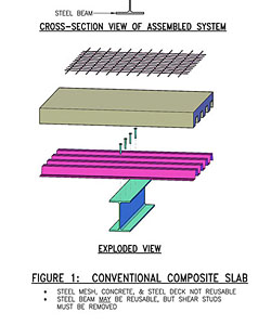 Deconstructable and Reusable Composite Slab
